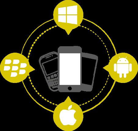 Mobile Apps Development in Dubai