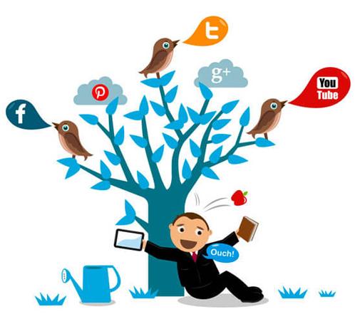 Social Media agency in Dubai